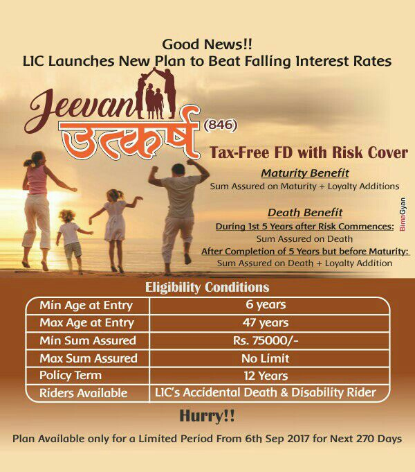 LIC JEEVAN UTKARSH SINGLE PREMIUM PLAN No. 846 Chart Details