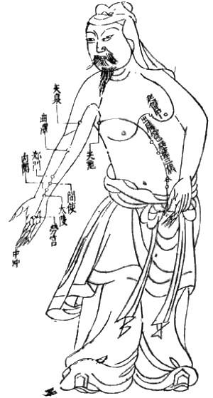 acupuntura-wikipedia