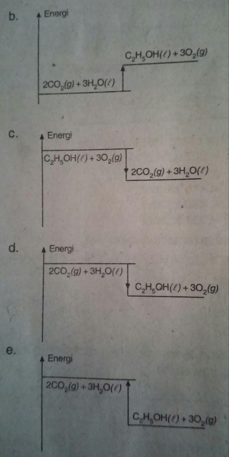 Soal kimia kelas 11 sma tentang menentukan harga perubahan entalpi kunci jawaban dan pembahasan ccuart Gallery