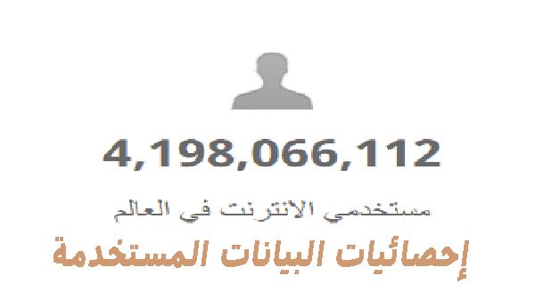 موقع لمعرفة إحصائيات البيانات المستخدمة على فيسبوك يوتيوب تويتر انستقرام وغيرها
