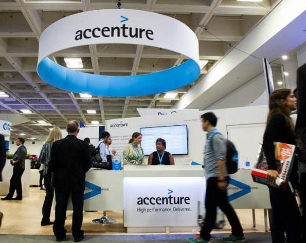 Accenture* Huge walk-in Instructional Designers for Any graduates in Mumbai