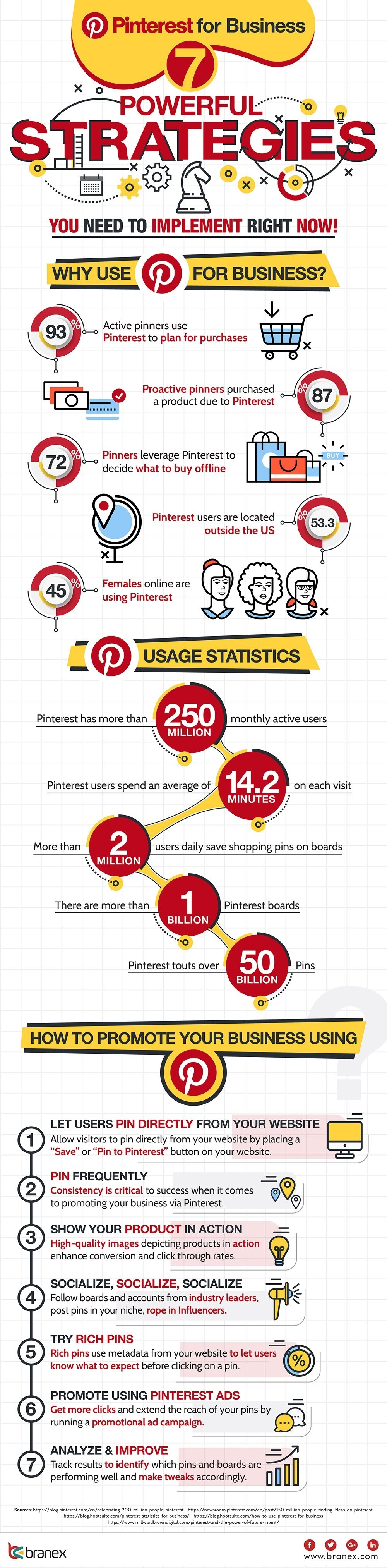 7 Powerful Pinterest Strategies to Implement Right Now [Infographic]