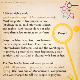 rukun islam shalat