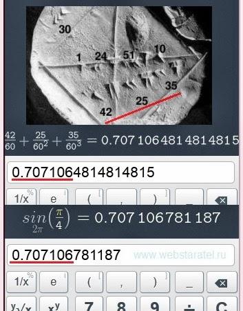 Вавилонская табличка синус и косинус. Значение тригонометрических функций синуса и косинуса 45 градусов с точностью до шести знаков после запятой. Математика для блондинок.