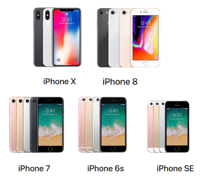 iphone x ultimate guide manual tutorial user guide rh manualtutorialuserguide com Smartphone Users Demographics Smartphone Users Demographics