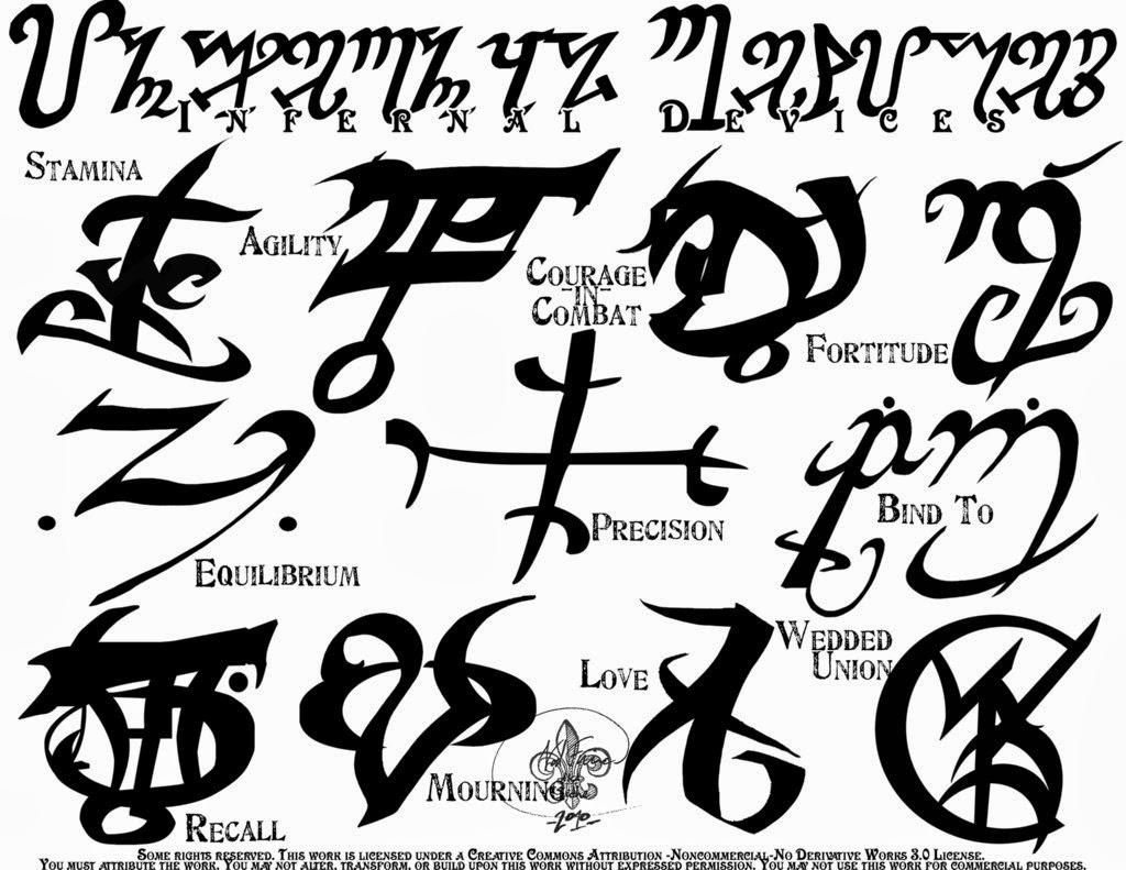 The Shadowhunter World: Recap of The Mortal Instruments