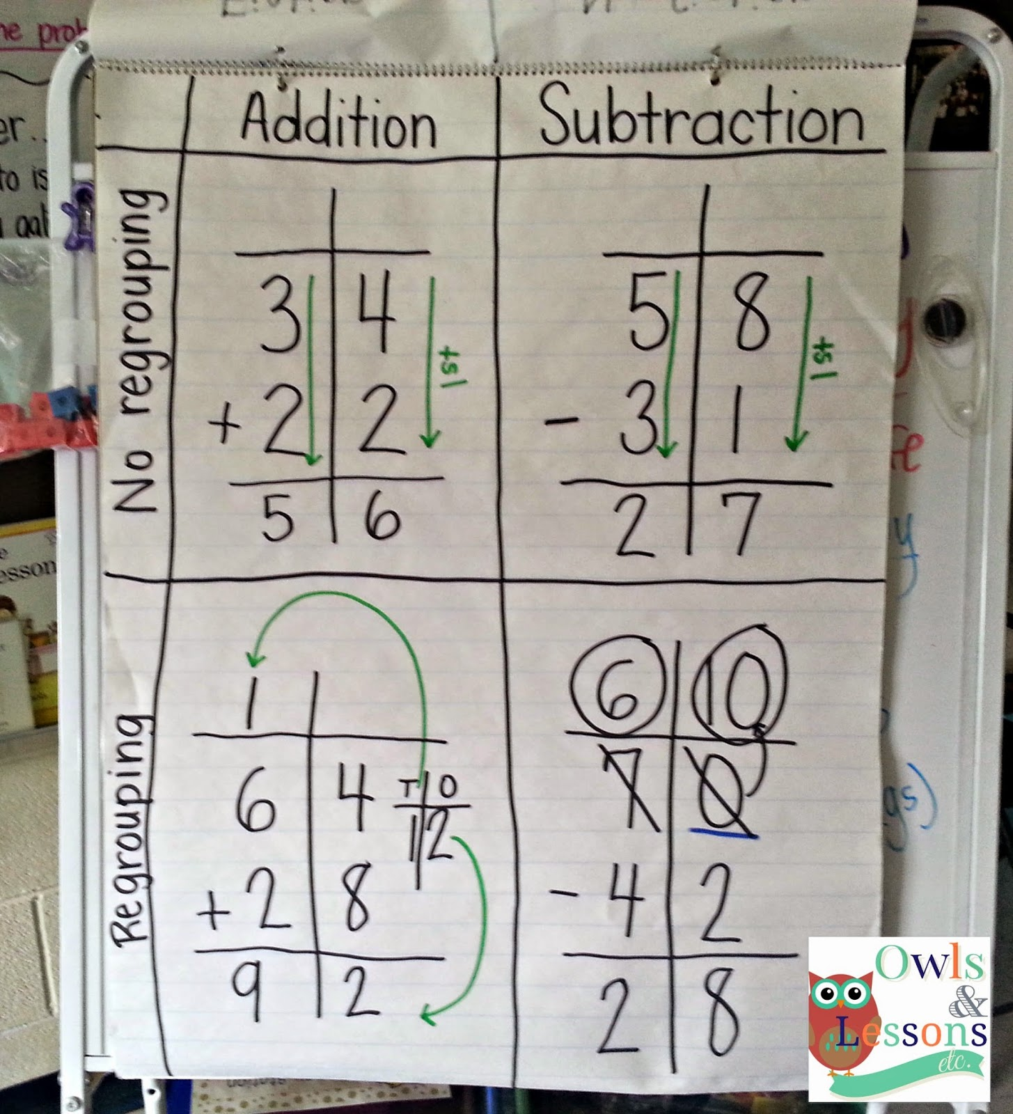 small resolution of Regroup Addition Worksheets   Printable Worksheets and Activities for  Teachers