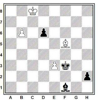 Posición de la partida de ajedrez Toussaint - Charron (Francia, 1999)