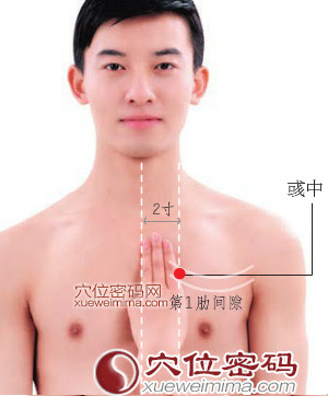 或中穴位 | 或中穴痛位置 - 穴道按摩經絡圖解 | Source:xueweitu.iiyun.com