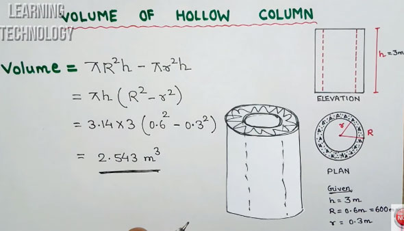 HOW TO CALCULATE VOLUME OF HOLLOW CONCRETE COLUMN