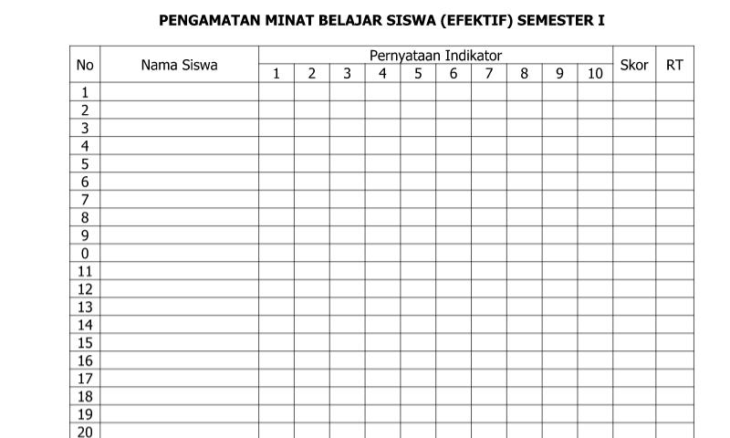 Contoh Bentuk Pengamatan Minat Belajar Siswa (Efektif) Semester dalam Administrasi Guru Sekolah Format Ms. Word (doc/docx)