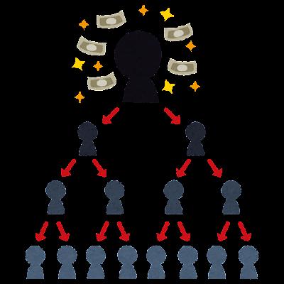 ねずみ講の構図