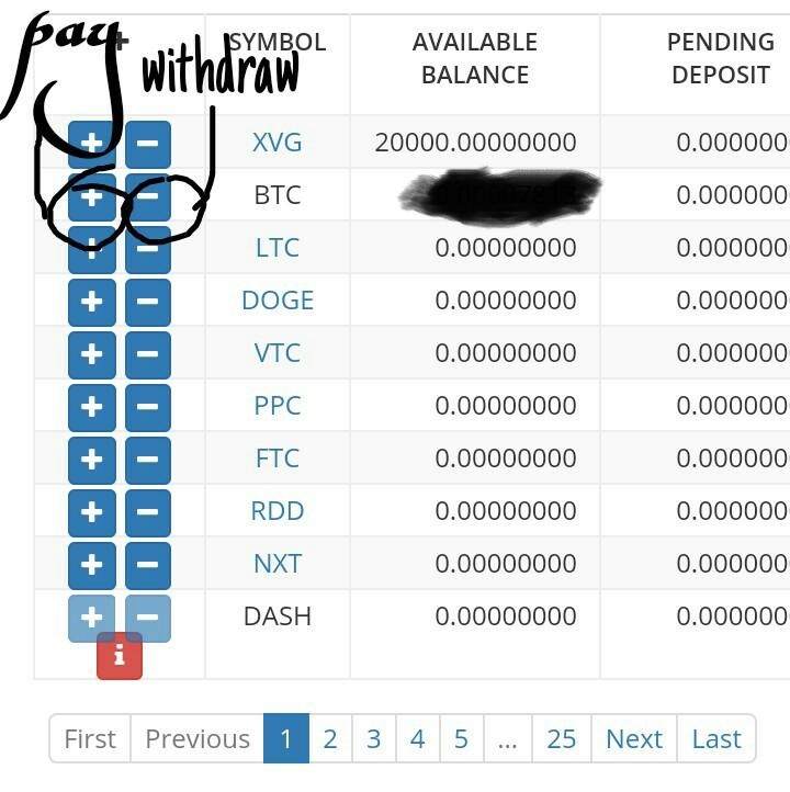 bitrix bitcoin opțiuni binare câștigând strategii recenzii