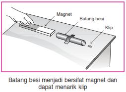 cara membuat magnet dengan cara induksi, soal penalaran tentang magnet