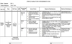 Jurnal Harian Kelas 3 SD/MI Kurikulum 2013 Tahun 2018/2019 - Guru Krebet 3