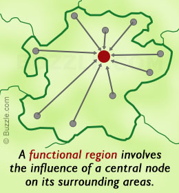 Perkembangan Konsep Region Dalam Geografi