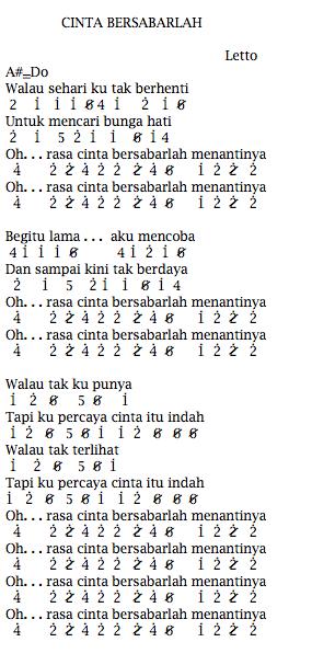 Not Angka Pianika Lagu Letto Cinta Bersabarlah
