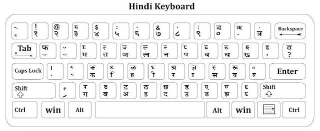 Keyboard Hindi Typing Chart Pdf File