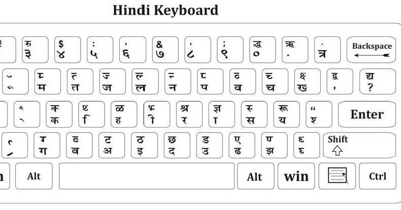 hindi typing ���������� ������������ hindi typing practice
