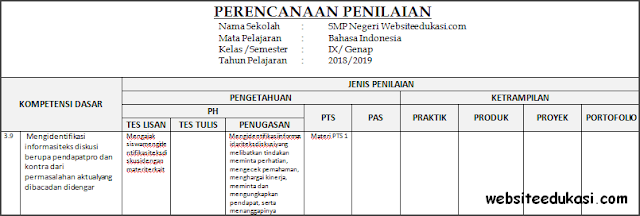 Perencanaan Penilaian Bahasa Indonesia Kelas 9 Semester 2 K13