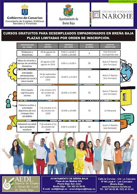 BREÑA BAJA: Cursos para desempleados gratuitos