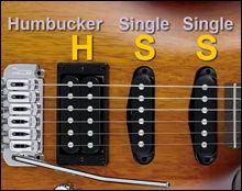 Configuración HSS en Guitarra Eléctrica
