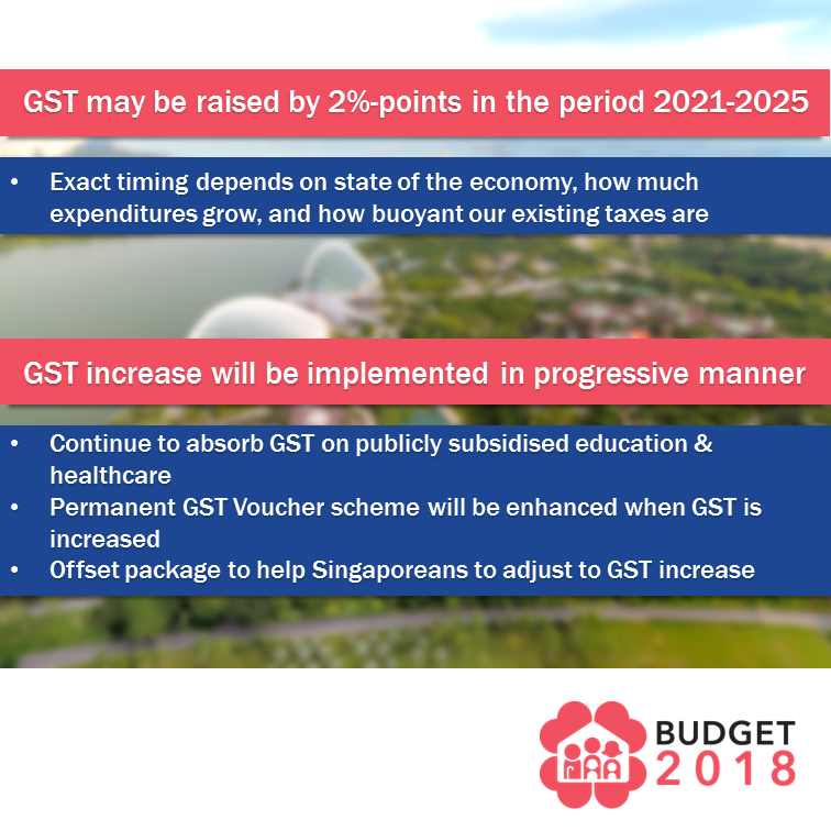 gst in singapore Goods and services tax (abbreviation: gst chinese: 消费税) in singapore is a broad-based value added tax levied on import of goods, as well as nearly all supplies of goods and services the only exemptions are for the sales and leases of residential properties, importation and local supply of investment precious metals and most financial.