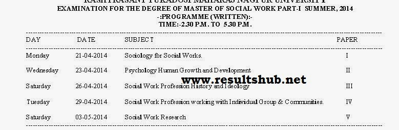 msw 1st year result