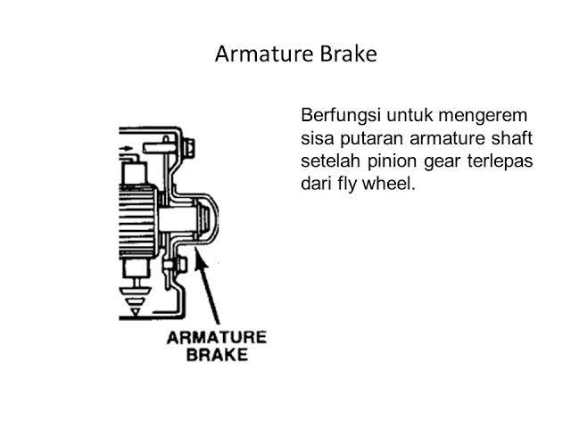 Hasil gambar untuk Armature Brake