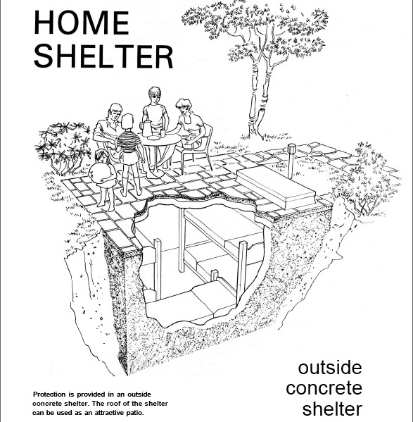 Fema fallout shelter management handbook, how does a fire