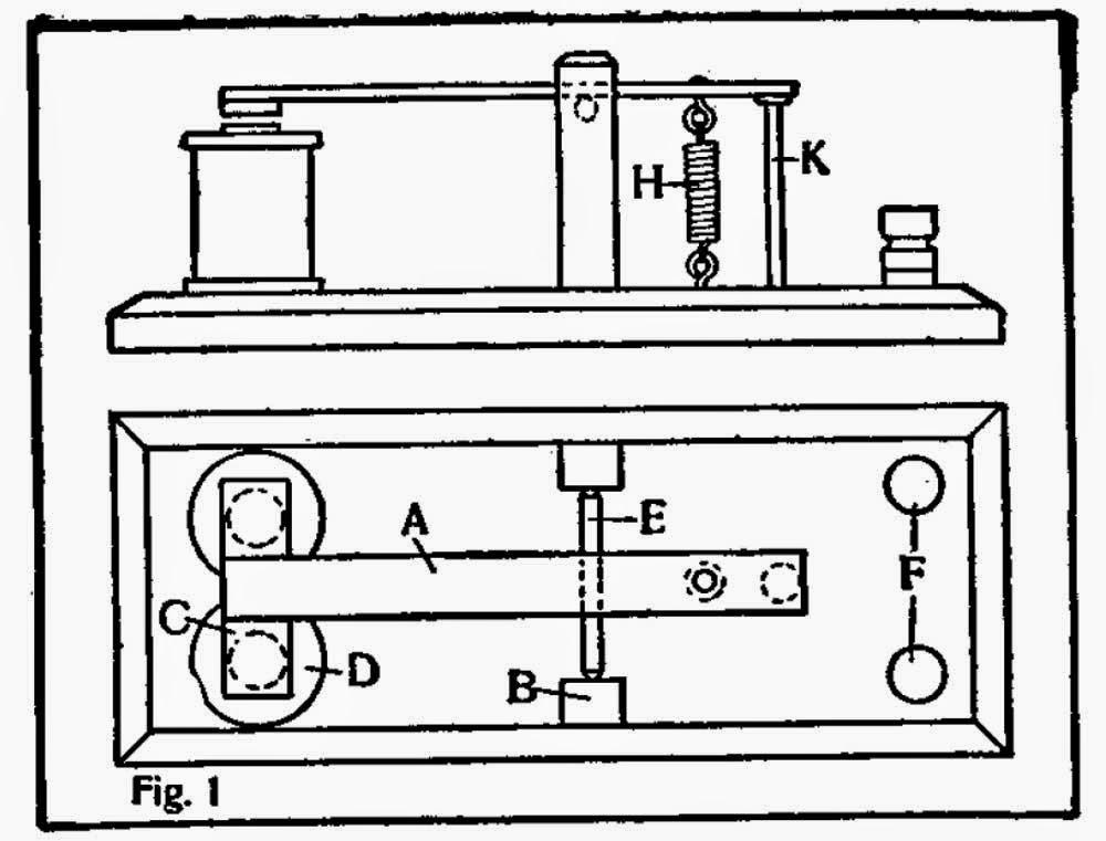 How to Make a Telegraph Key and Sounder - Ency123.com