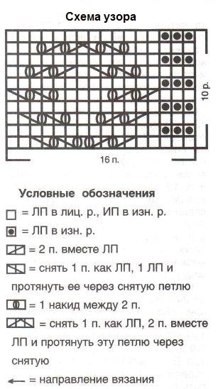 Letnyaya maika svyazannaya spicami shema i opisanie