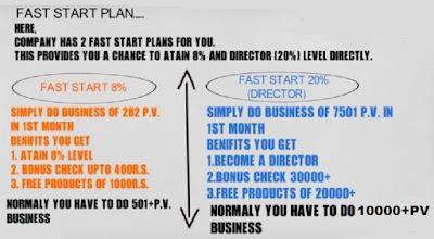 fast start plan