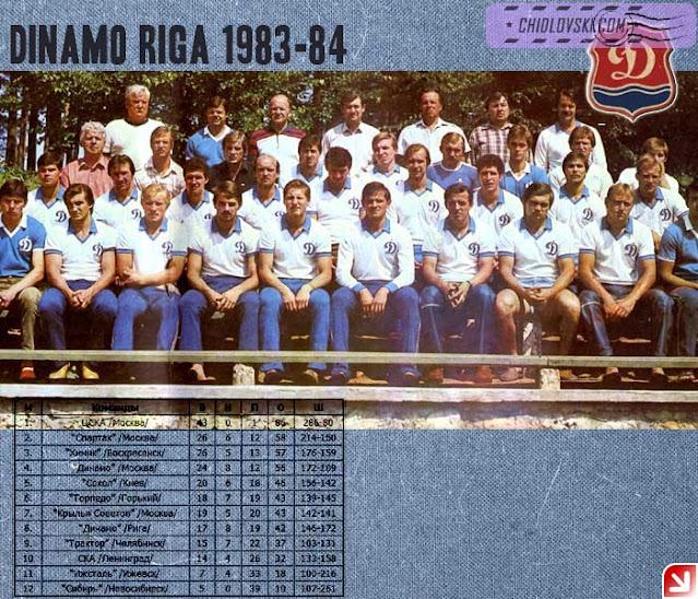 Динамо Рига 1983 состав команды