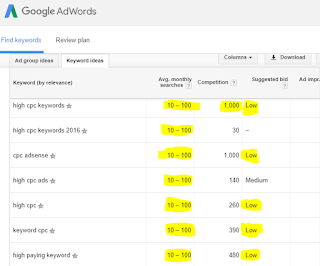 image of google keyword planner in pathaks blog