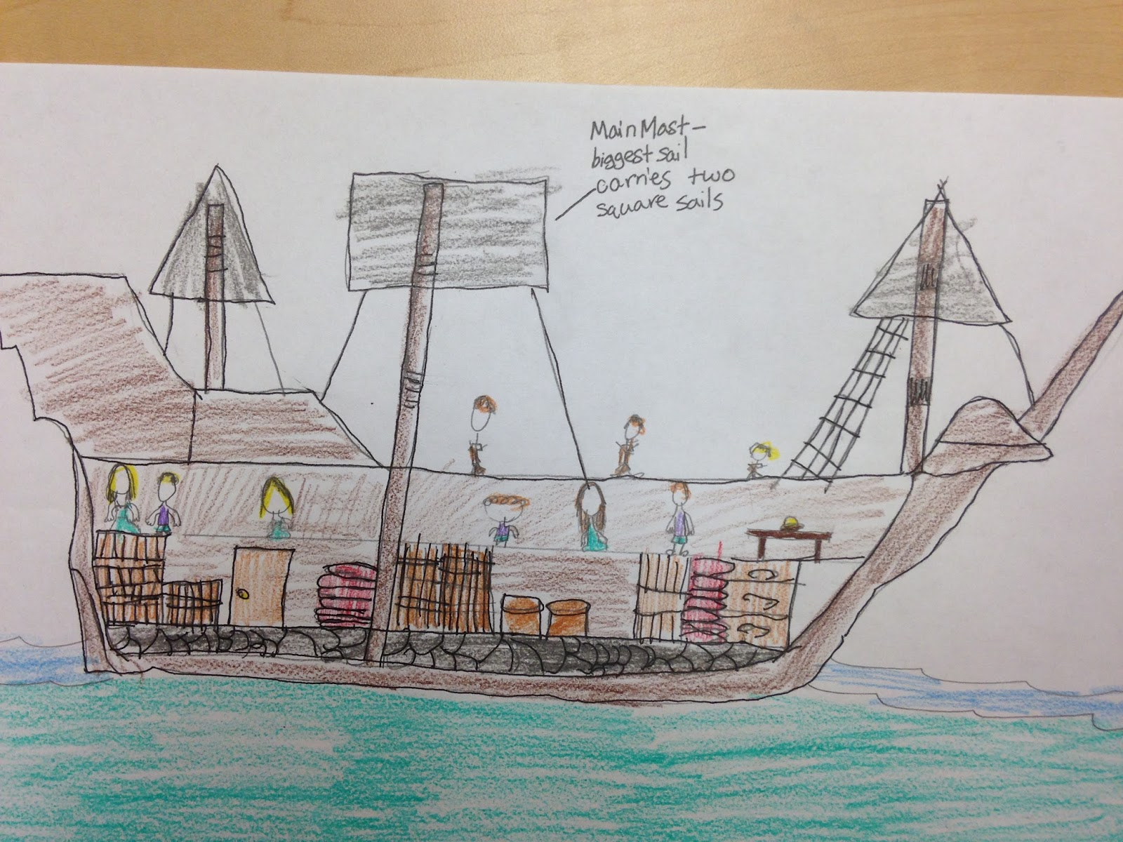 Pirate Ship Inside Diagram Level 1 Data Flow Classroom Freebies Too Mayflower Diagrams