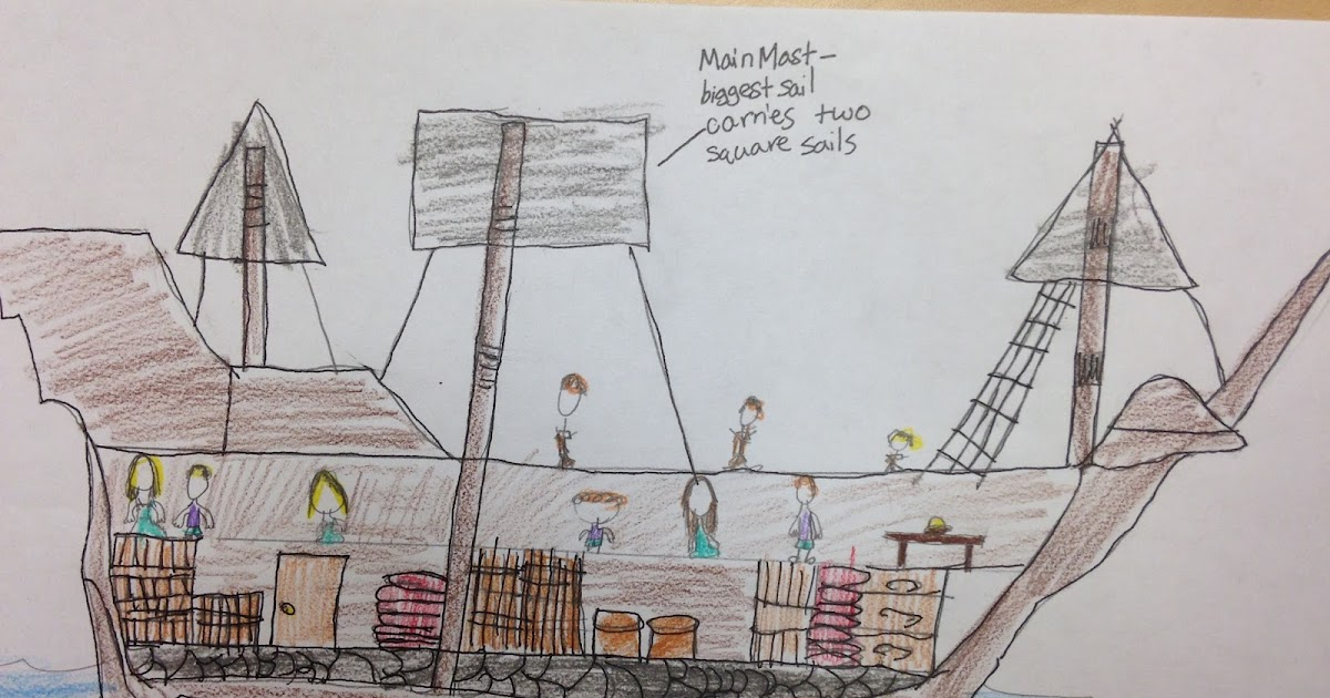 Classroom Ideas Grade 5 ~ Classroom freebies too mayflower diagrams