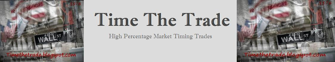 Time the Trade - High Percentage Market Timing Trades