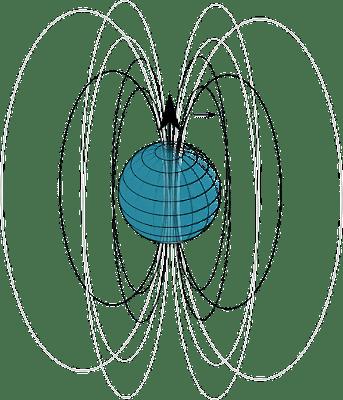así se comporta un campo magnético