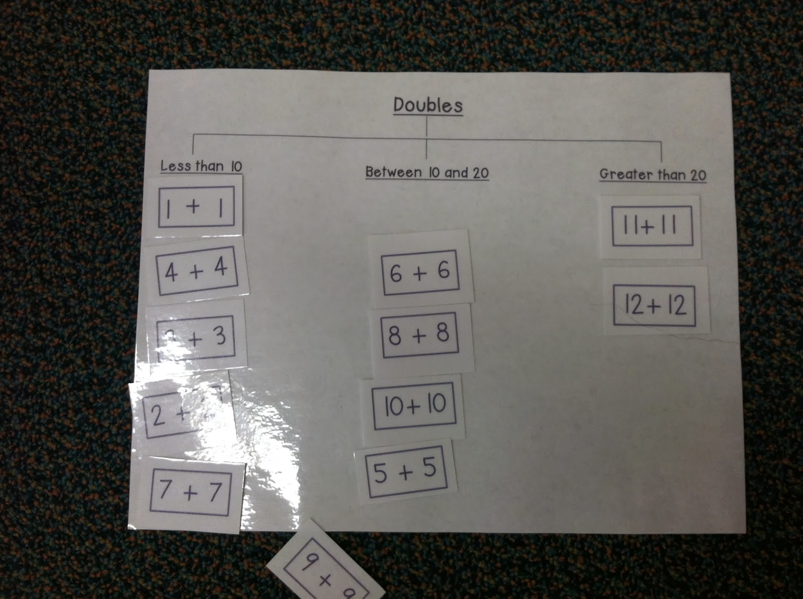 Team J 39 S Second Grade Fun Doubles Math Station And Fact