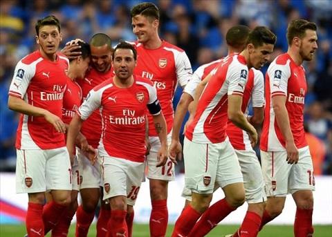 Lực lượng không quá nổi trội sẽ khiến Arsenal khó lòng lên ngôi vương