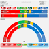 NORWAY <br/>InFact poll   September 2017 (2)