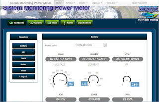 sistem-informasi-monitoring-power-meter