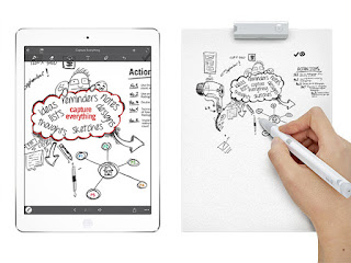 Equil Digital & Ink Smartpen 2