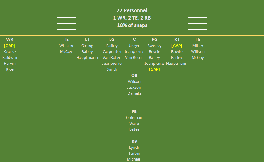 Seahawks Depth Chart Pre Draft