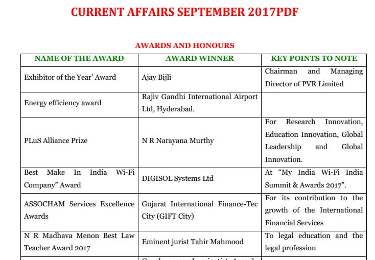 September Current Affairs Pdf