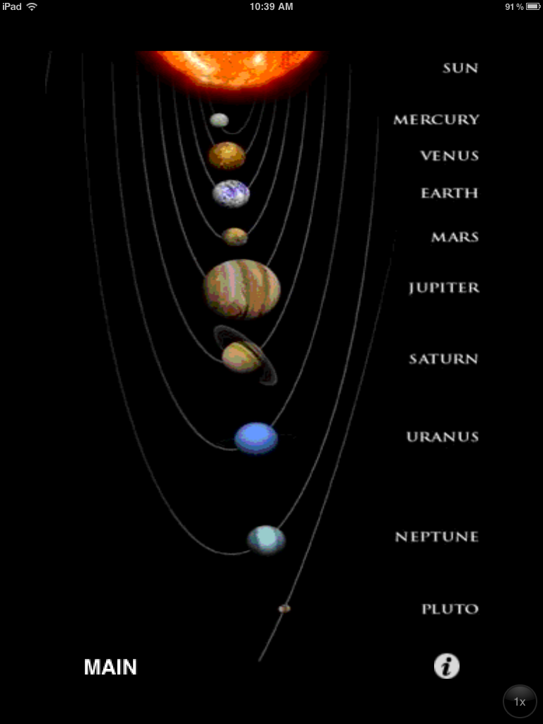 The importance of gravity in the solar system