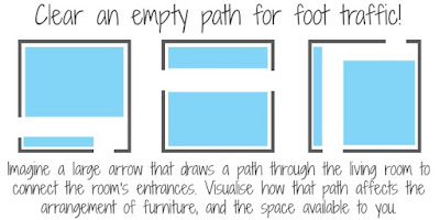 Foot Traffic Layout