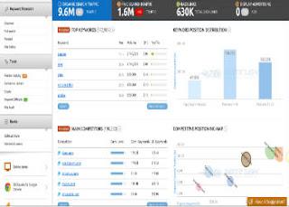 SEMrush-tool-main-SEO-tool-dashboard-350x250