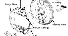Datsun (Nissan) Pickup 1975-77 Brake Repair Manual Auto